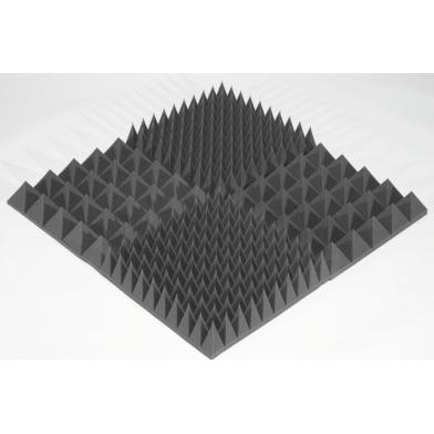 Купить панель из акустического поролона ecosound пирамида 120мм mini, 0,5х0,5м черный графит по низкой цене