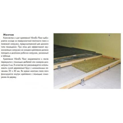 Превью Антивибрационные крепления-виброизоляция пола  Vibrofix Floor