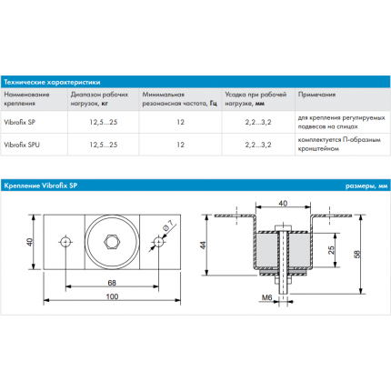 Превью Антивибрационные  крепления для звукоизоляции стен и потолка Ecosound-VibroNet LP-25