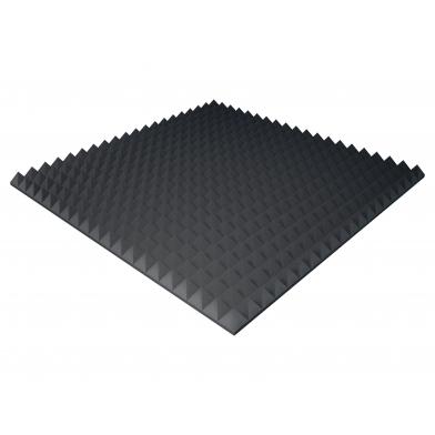 Купить акустический поролон ecosound пирамида 50мм 1мх1м цвет черный графит по низкой цене