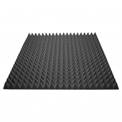 Купить акустический поролон ecosound пирамида 70мм 1мх1м цвет черный графит по низкой цене
